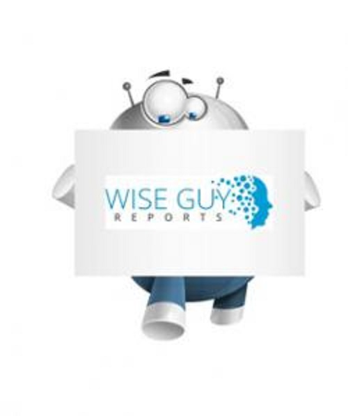 Global Factory Automation Mechanical Component Market 2019 - 2025 - By Type, Component, Industry, Region