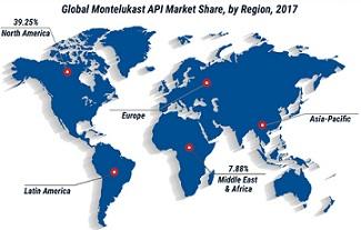 Montelukast API Market Worldwide Segmentation, Future Trend & Growth, Industry Size, Share, Topmost Key Venders by 2023
