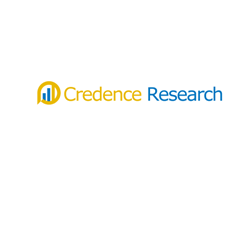 Copper Oxychloride Market : Industry Size, Share, Outlook and Forecast 2023