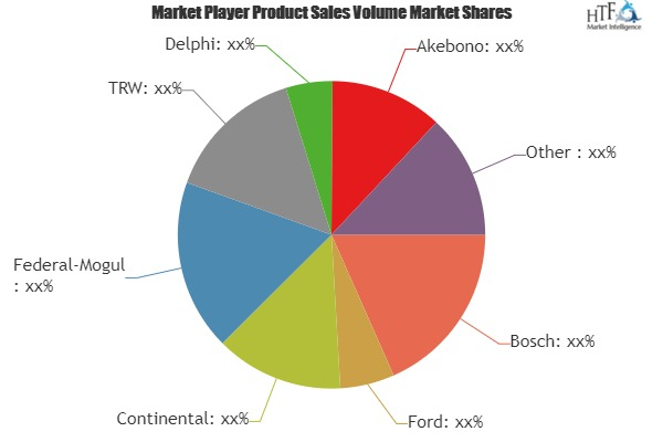 Brake Shoe Market to witness Massive Growth by key players: Bosch, Ford, Continental