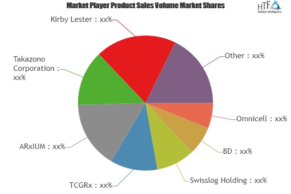 Pharmacy Repackaging System: The Next Booming Market in the World| Takazono, Kirby Lester , Yuyama , Pearson Medical Technologies