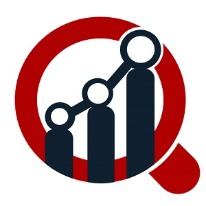 Smart Label Market 2019 Top Manufacturers, Target Audience, Growth Opportunities, Business Methodologies, Financial Overview, Global Size And Regional Forecast To 2021