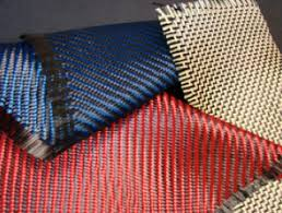 How Hybrid Fabrics Market will grow in the upcoming year? Players evolved: Gurit, Hexcel, Textum, Solvay