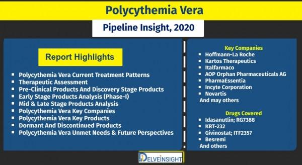 polycythemia-vera-pipeline-insight