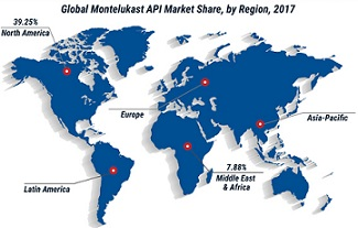 Montelukast API Market Worldwide Segmentation, Future Trend & Growth, Industry Size, Share, Topmost Key Venders by 2023