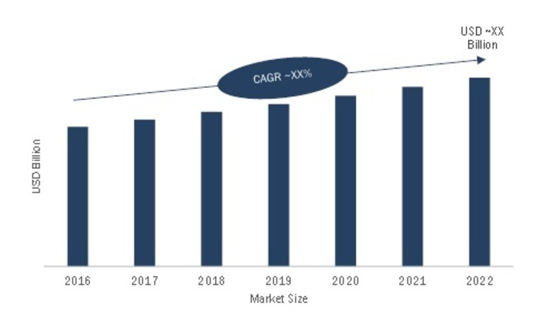 Fiber to the Premises (FTTP) Market 2019 Industry Analysis, Global Leading Players Update, Segmentation, Size, Share, Future Growth, Business Prospects by Forecast to 2023
