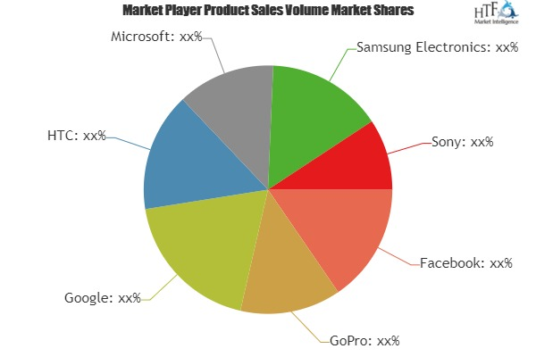 Virtual Reality Content Market – Major Technology Giants in Buzz Again | Facebook, GoPro, Google, HTC, Microsoft