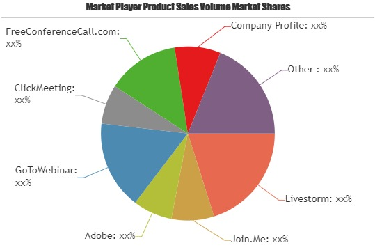 Webinar Software Market to Witness A Pronounce Growth during 2025| Key Players: Livestorm, Join.Me, Adobe, GoToWebinar,
