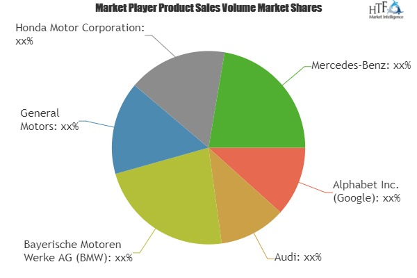 Driverless Car Market is touching new level – A comprehensive study by key players- Audi, BMW, Mercedes-Benz