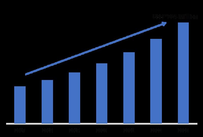 Digital Badges Market 2019 Future Trends, Competitive Landscape, Strategies, Emerging Technologies, Regional Analysis, Competitive Landscape Forecast to 2023