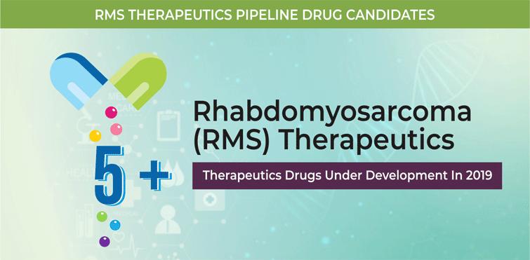 Drug Designations to Boost the Rhabdomyosarcoma (RMS) Therapeutics Development