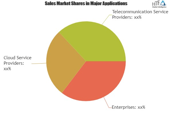 Data Center Networking Industry Update: Check it out who is the Fastest Marketplace Climber|Alcatel-Lucent, Brocade, Cisco
