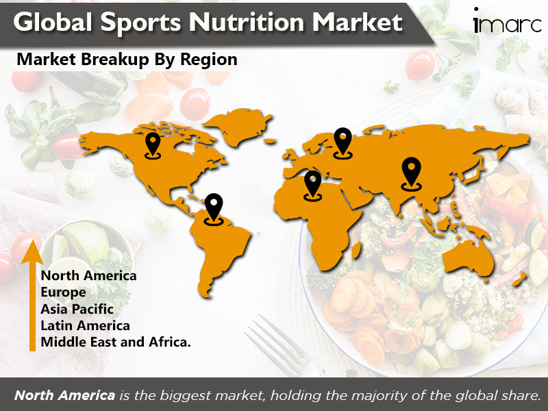 Sports Nutrition Market Size is Expected to Grow at a CAGR of around 7% during 2019-2024 - IMARC Group