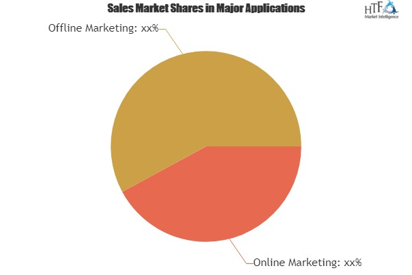 Stay Tuned with the Epic Battle in the Home Improvement Products Market|Home Depot, Lowes, Ace Hardware, Rona, Canadian Tire