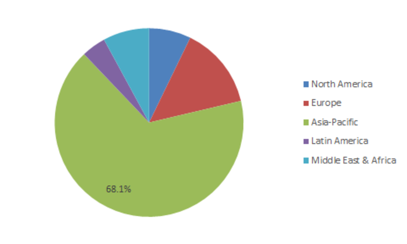 Steel Market: 2019 Trends, Size, Share, Global Growth Insight, Competitive Analysis, Business Opportunities, Statistics, And Regional Forecast To 2023