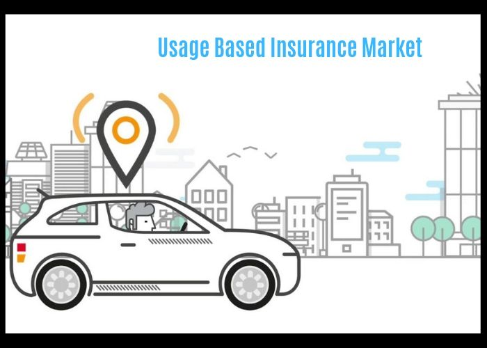 What Will be the Growth of Usage Based Insurance Market By 2025? Key Players involved are Allianz, AXA, Progressive Insurance, Allstate, Desjardins, Generali, MAPFRE, Metromile, Aviva, And others