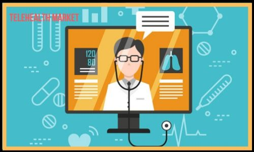 What Will be the Growth of Telehealth Market By 2024? Key Players Insights of Ergotron, Medtronic, InstaMD, Medvivo Group Ltd, Philips, Cerner Corporation, GE, Honeywell, McKesson, Siemens, Cisco