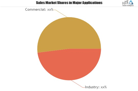 Renewable Energy Technology Market to Witness a Pronounce Growth During 2025| Key Players: First Solar, Juwi, Sunedison, Hanwha Q Cells