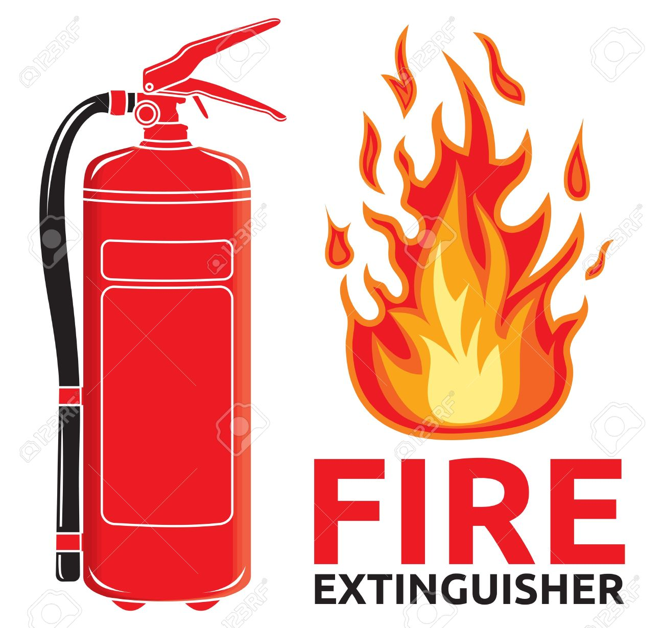 Fire Extinguisher Market Report, Global Industry Overview, Growth Rate, Trends and Forecast 2024 - IMARC Group