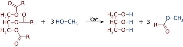 Fatty Acid Methyl Ester Market 2019– Premium Insight, Industry Trends, Competitive News Feed Analysis, Company Usability Profiles, Market Sizing & Forecasts to 2023