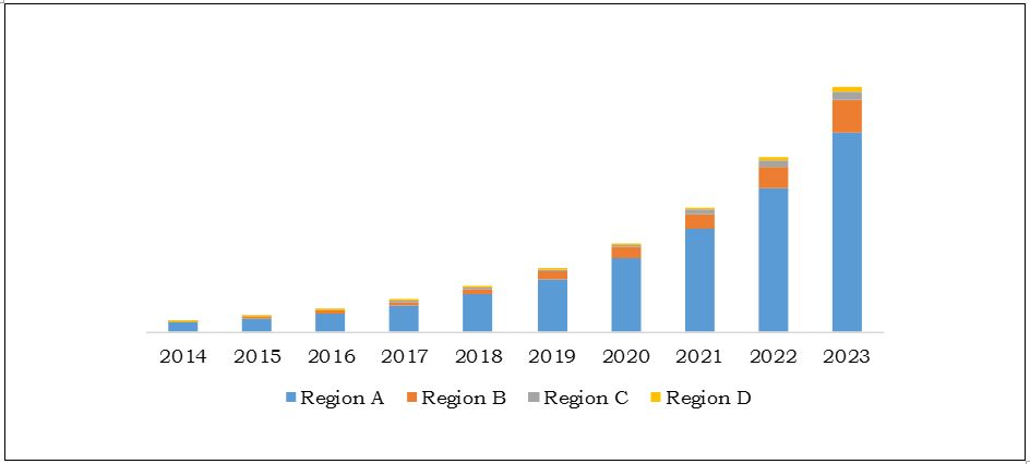 Next Generation Diabetes Therapy and Drug Delivery Market Growth in the U.S. Has Risen Dramatically - Industry Forecast, 2016-2023