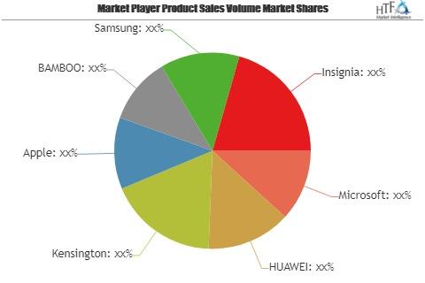 Touch Screen Pen Market Analysis 2019 to 2025 | HUAWEI, Kensington, Apple, BAMBOO