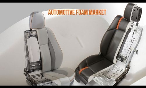Automotive Foam Market financial Insight, Business Growth Strategies and Key Players Like The Dow Chemical Company, Saint-Gobain, Johnson Controls, Lear Corporation, Bridgestone, BASF, Recticel