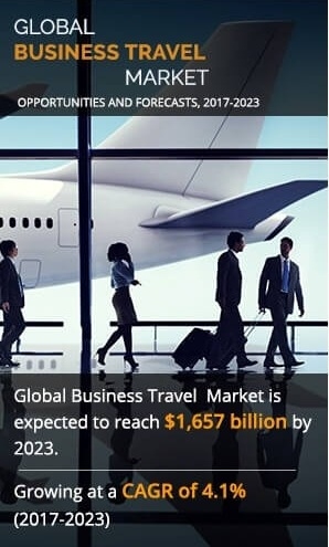 Business Travel Market Expected to Reach $1,657 Billion by 2023
