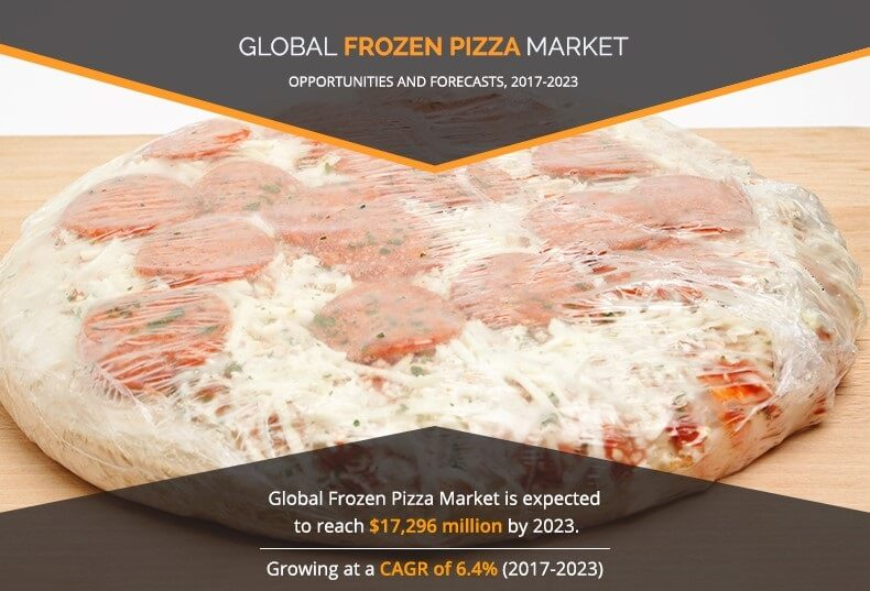 Frozen Pizza Market - Size is estimated to reach value $17,296 million by 2023