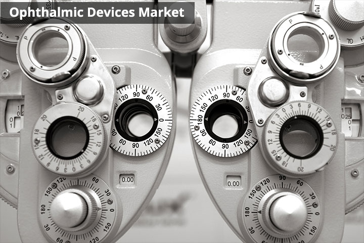 Ophthalmic Devices Market Consumption and Forecast to 2022 by Type & Region
