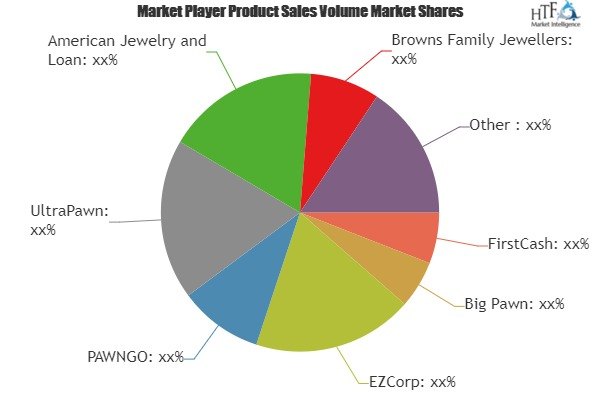 Pawn Shop Market to Witness Huge Growth by 2025   Leading Key Players- FirstCash, Big Pawn, EZCorp, PAWNGO