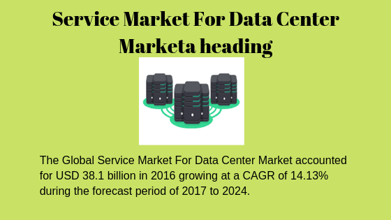 Data Center Service Market Qualitative Analysis Reveals Highest Growth in Future| IBM , Equini, Dell, Bharat Sanchar Nigam Limited