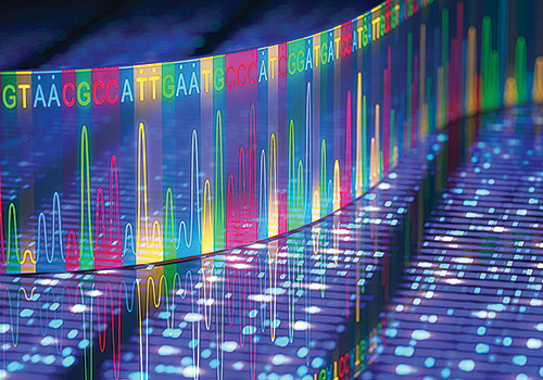 Protein Sequencing Market Share, Growth Drivers, Technology Enhancements, Competitive Size, Professional Review, Development Analysis and Regional Overview till 2023