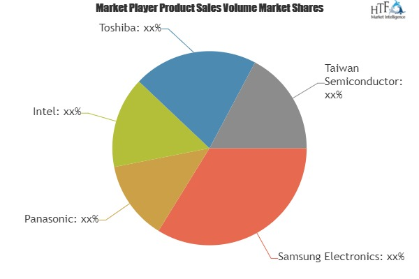 Electrical And Electronics Market to Make Great Impact in Near Future by 2025| Key Players: Samsung Electronics, Panasonic, Intel, Toshiba