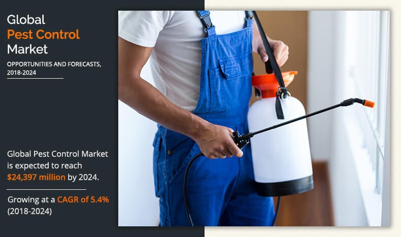 Pest Control Market is projected to produce at a CAGR of 5.2% by 2025