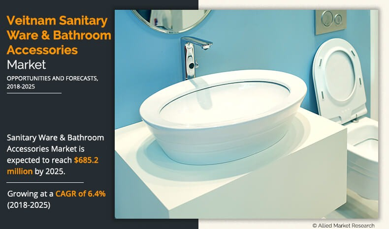 Vietnam Sanitary Ware & Bathroom Accessories Market Will Hit $685.2 Million, by 2025 | CAGR 6.4%