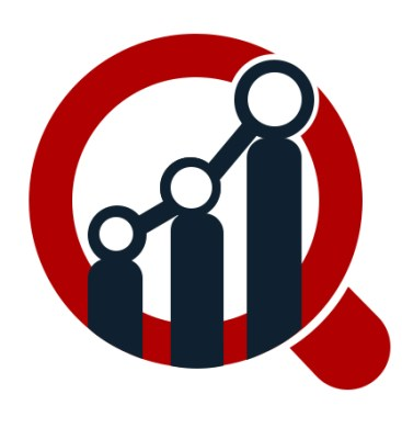 Iris Recognition Market 2019 Industry Share, Size, Trends, Business Growth, Leading Players, Applications, Demand Regional Analysis with Global Forecast 2023