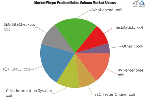SEO Testing Service Market Is Thriving Worldwide with SEO Tester Online, SEO SiteCheckup, WebDepend, SEOmonitor