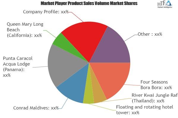 Floating Hotels Market to see Huge Growth by 2025  Four Seasons Bora Bora,Floating & rotating hotel tower, Conrad Maldives