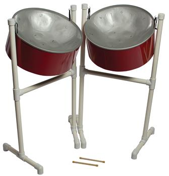 Steel Drums Market to witness remarkable growth by Manufacturers Mauser Group, North Coast Container, Rahway Steel Drum