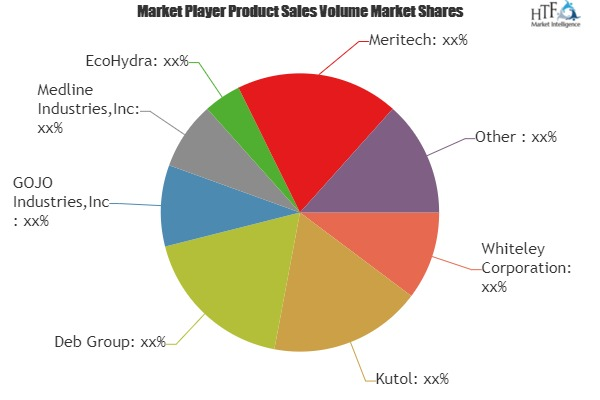 Hand Hygiene Market , Moved One Step Closer to Beat Analyst Estimates Of Growth And Opportunity