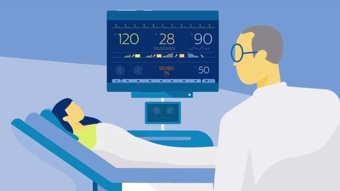 Global Patient Monitoring Systems Market Key Trends Analysis and Business Planning with Key Players - Natus Medical Incorporated, GE, Philips, Abbott, Roche, Honeywell, Masimo, and so on