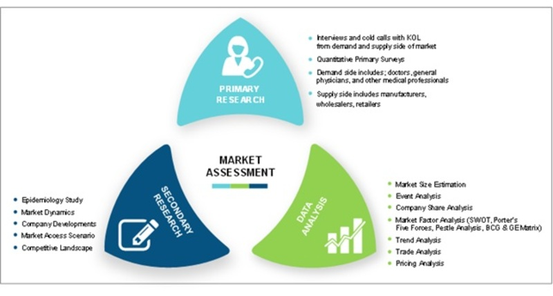 Clinical Intelligence 2019 Market Highlights by Competitive Scenario with Impact of New Innovations, Size, Share, Segments, Drivers and Challenges With Regional Trends By Forecast to 2023