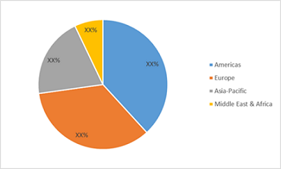 Near Infrared Imaging Market Global Size, Industry Share, Sales Revenue, Development Status, Key Players, Competitive Landscape, Future Plans and Regional Trends by Forecast 2023