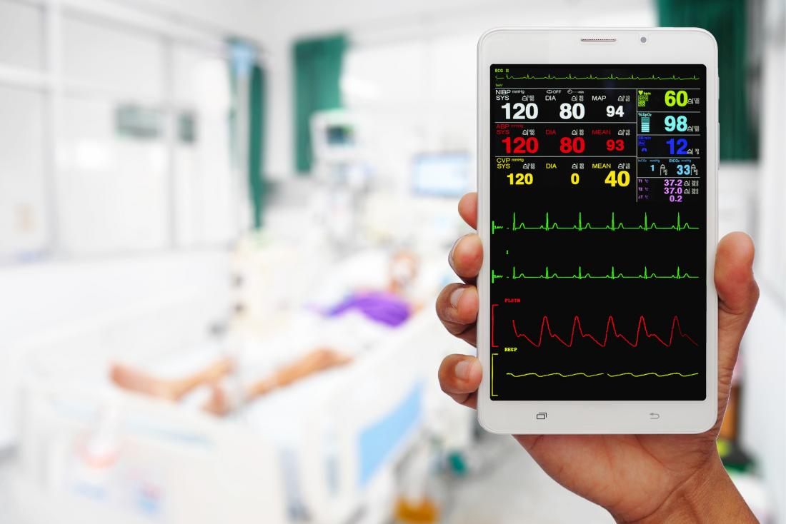 Mobile Health Devices (mHealth) Market Top Manufacturers, Mergers, Expansion and Technology Growth by Types, Applications and Growth Prospects 2019 to 2023