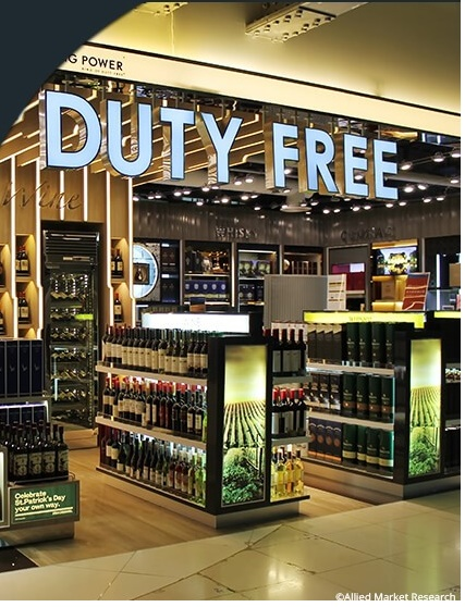 Travel Retail Market Expected to Reach $153.7 Billion by 2025, at a CAGR 9.6% | Allied Market Research