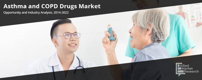COPD and Asthma Devices Market Size becoming larger and Massively Growing up with CAGR of 4.5%