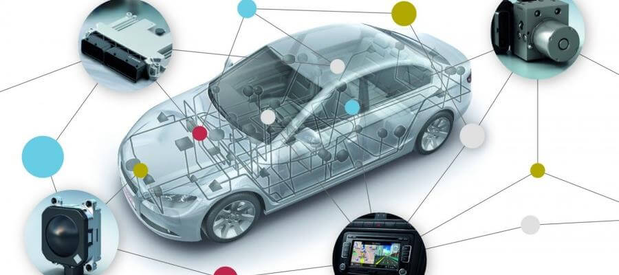 Automotive Electronics Market Report, Global Industry Overview, Growth, Trends, Opportunities and Forecast 2019-2024