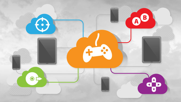 Cloud Gaming Market Report, Global Industry Overview, Growth, Trends, Opportunities and Forecast 2019-2024
