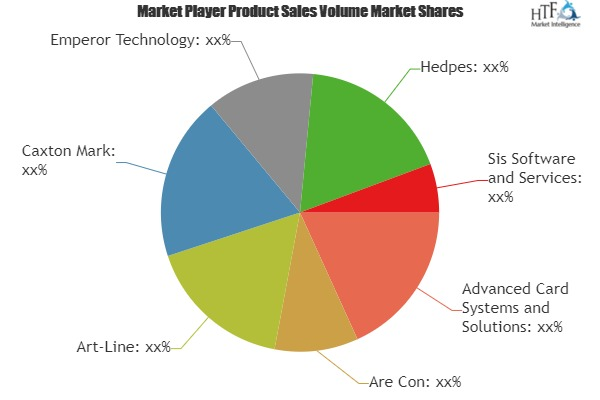 Personal Bank Card Market to Witness Massive Growth| Art-Line, Caxton Mark, Emperor Technology